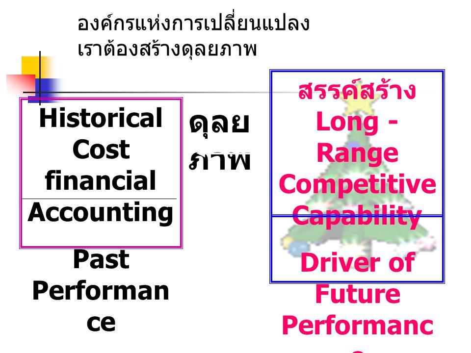 ดุลย ภาพ Historical Cost financial Accounting Past Performan ce สรรค์สร้าง Long - Range Competitive Capability Driver of Future Performanc e องค์กรแห่งการเปลี่ยนแปลง เราต้องสร้างดุลยภาพ