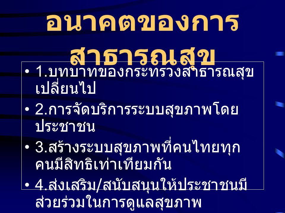อนาคตของการ สาธารณสุข 1. บทบาทของกระทรวงสาธารณสุข เปลี่ยนไป 2. การจัดบริการระบบสุขภาพโดย ประชาชน 3. สร้างระบบสุขภาพที่คนไทยทุก คนมีสิทธิเท่าเทียมกัน 4