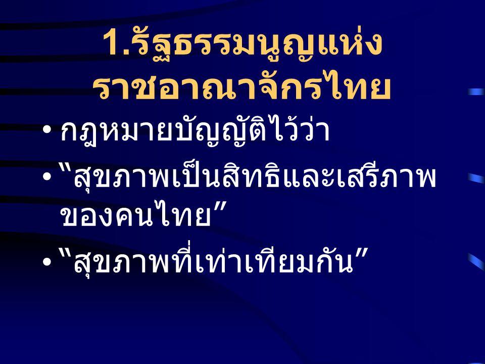 """1. รัฐธรรมนูญแห่ง ราชอาณาจักรไทย กฎหมายบัญญัติไว้ว่า """" สุขภาพเป็นสิทธิและเสรีภาพ ของคนไทย """" """" สุขภาพที่เท่าเทียมกัน """""""