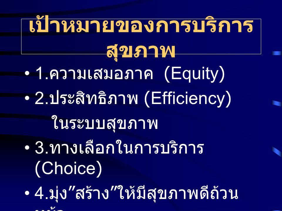 """เป้าหมายของการบริการ สุขภาพ 1. ความเสมอภาค (Equity) 2. ประสิทธิภาพ (Efficiency) ในระบบสุขภาพ 3. ทางเลือกในการบริการ (Choice) 4. มุ่ง """" สร้าง """" ให้มีสุ"""