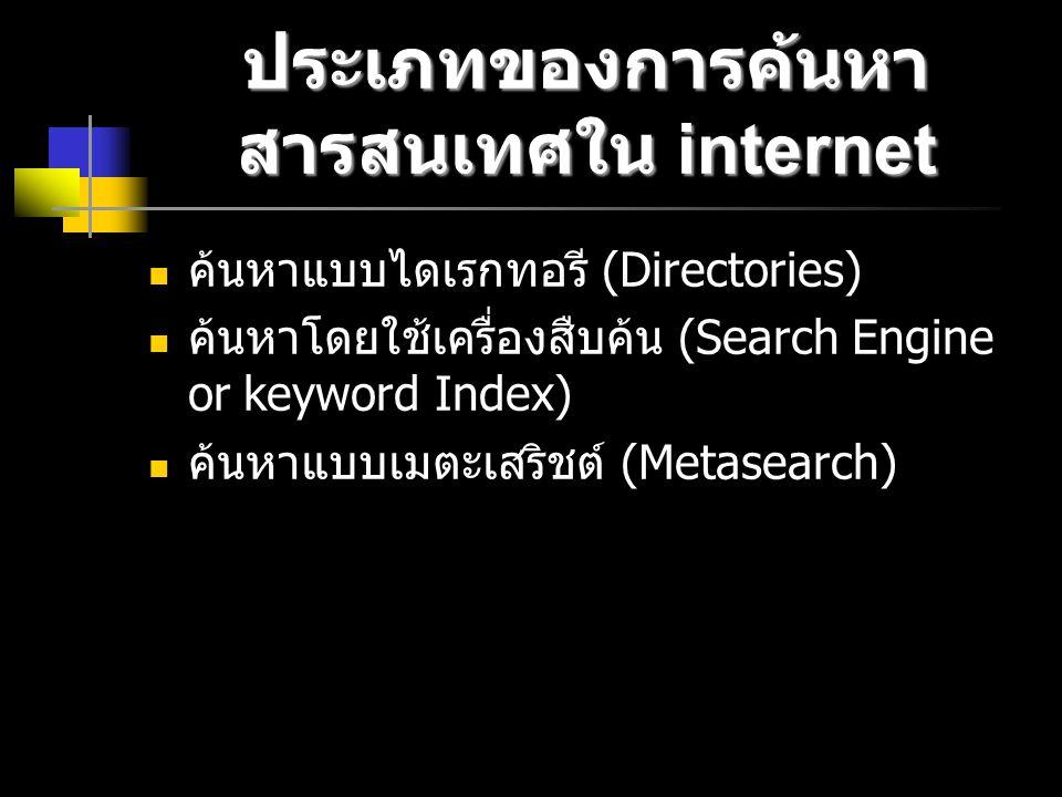 ประเภทของการค้นหา สารสนเทศใน internet ค้นหาแบบไดเรกทอรี (Directories) ค้นหาโดยใช้เครื่องสืบค้น (Search Engine or keyword Index) ค้นหาแบบเมตะเสริชต์ (Metasearch)