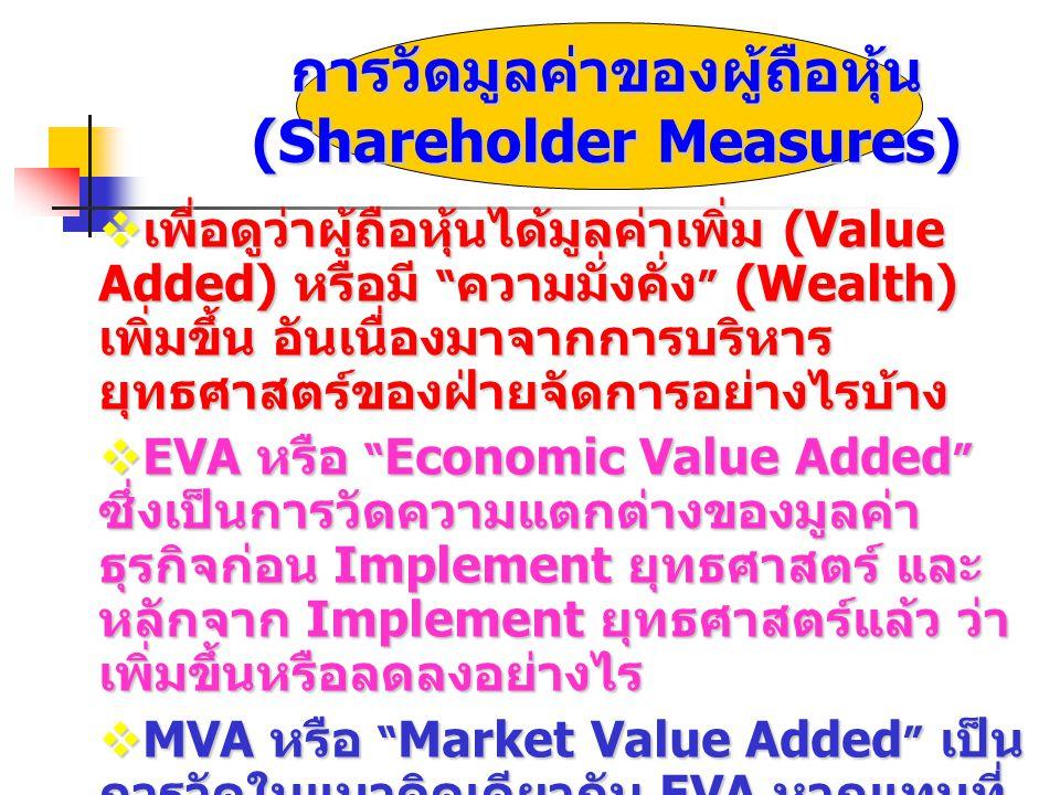 การวัดมูลค่าของผู้ถือหุ้น (Shareholder Measures) การวัดมูลค่าของผู้ถือหุ้น (Shareholder Measures)  เพื่อดูว่าผู้ถือหุ้นได้มูลค่าเพิ่ม (Value Added) หรือมี ความมั่งคั่ง (Wealth) เพิ่มขึ้น อันเนื่องมาจากการบริหาร ยุทธศาสตร์ของฝ่ายจัดการอย่างไรบ้าง  EVA หรือ Economic Value Added ซึ่งเป็นการวัดความแตกต่างของมูลค่า ธุรกิจก่อน Implement ยุทธศาสตร์ และ หลักจาก Implement ยุทธศาสตร์แล้ว ว่า เพิ่มขึ้นหรือลดลงอย่างไร  MVA หรือ Market Value Added เป็น การวัดในแนวคิดเดียวกับ EVA หากแทนที่ จะวัดความแตกต่างของ มูลค่าธุรกิจ ก็ วัด มูลค่าตลาดของหุ้นสามัญ แทน