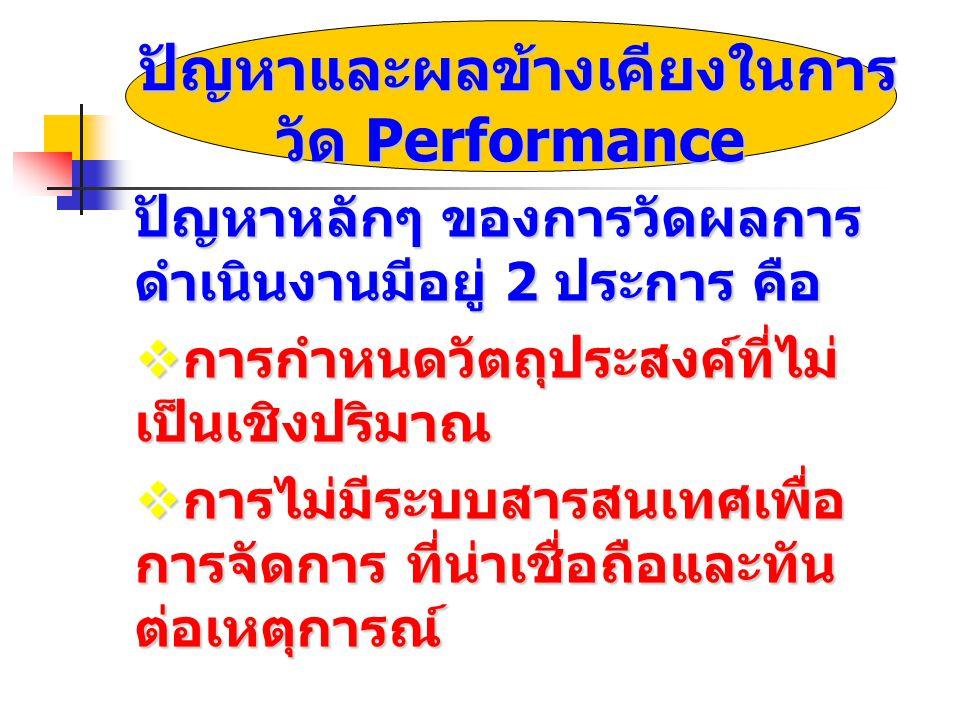 ปัญหาและผลข้างเคียงในการ วัด Performance ปัญหาและผลข้างเคียงในการ วัด Performance ปัญหาหลักๆ ของการวัดผลการ ดำเนินงานมีอยู่ 2 ประการ คือ  การกำหนดวัตถุประสงค์ที่ไม่ เป็นเชิงปริมาณ  การไม่มีระบบสารสนเทศเพื่อ การจัดการ ที่น่าเชื่อถือและทัน ต่อเหตุการณ์
