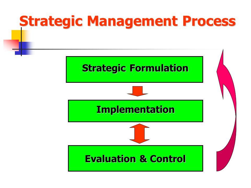 Strategic Management Process Strategic Formulation Implementation Evaluation & Control