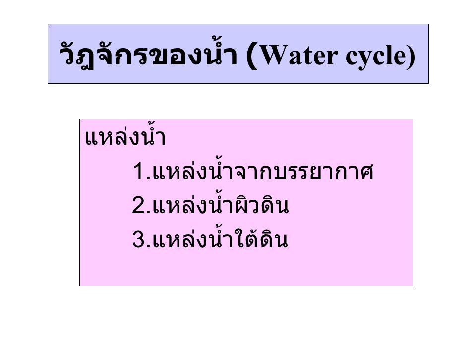แหล่งน้ำ 1. แหล่งน้ำจากบรรยากาศ 2. แหล่งน้ำผิวดิน 3. แหล่งน้ำใต้ดิน