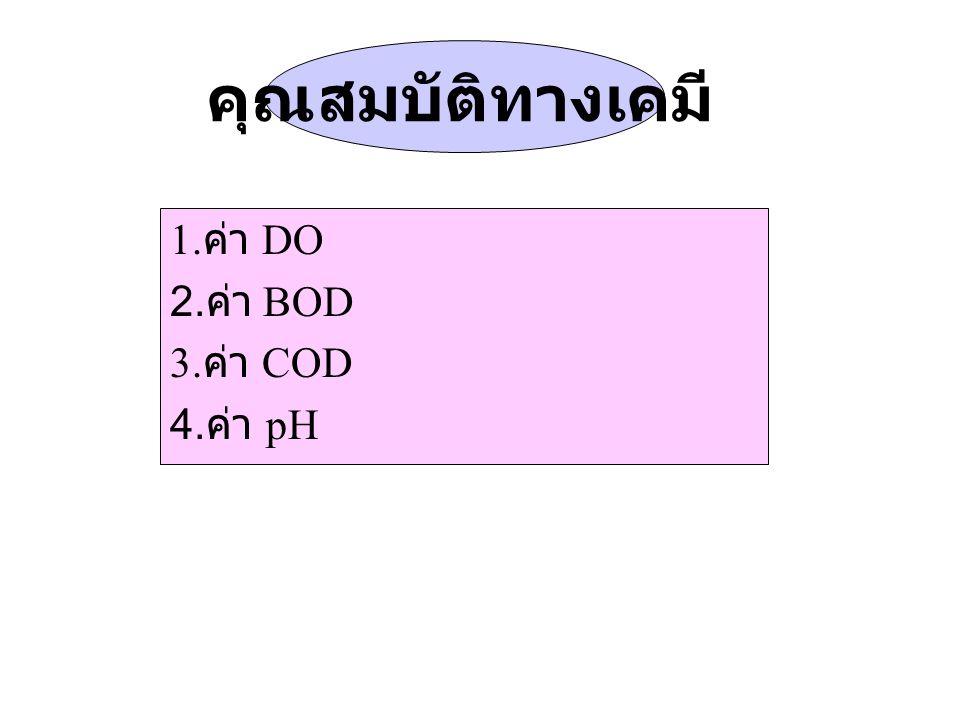 คุณสมบัติทางเคมี 1. ค่า DO 2. ค่า BOD 3. ค่า COD 4. ค่า pH