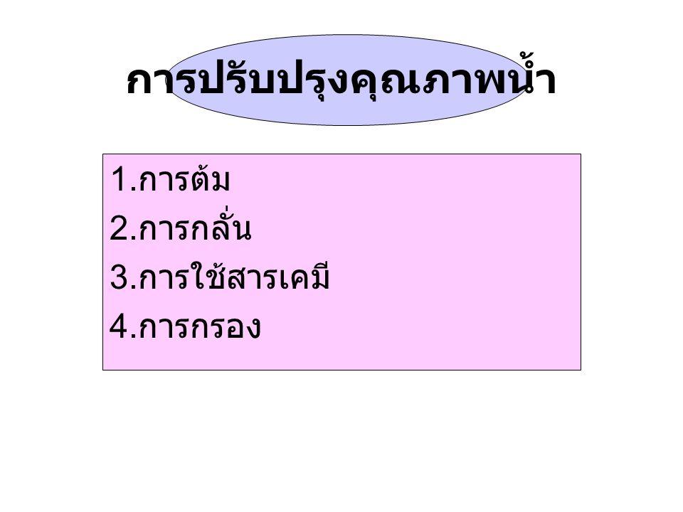 การปรับปรุงคุณภาพน้ำ 1. การต้ม 2. การกลั่น 3. การใช้สารเคมี 4. การกรอง