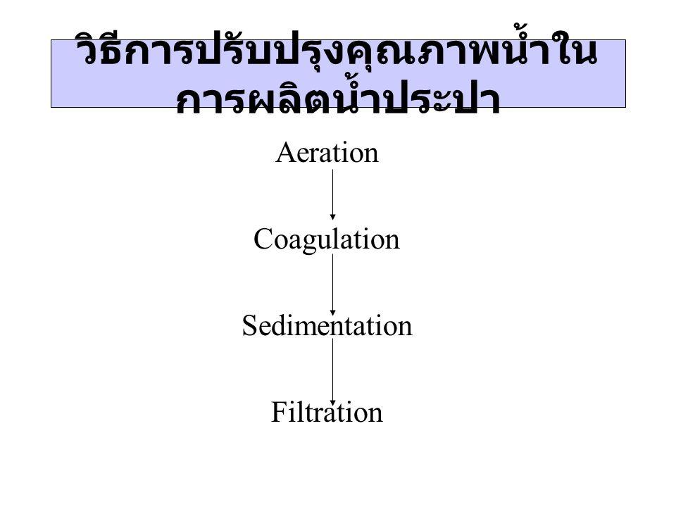 วิธีการปรับปรุงคุณภาพน้ำใน การผลิตน้ำประปา Aeration Coagulation Sedimentation Filtration