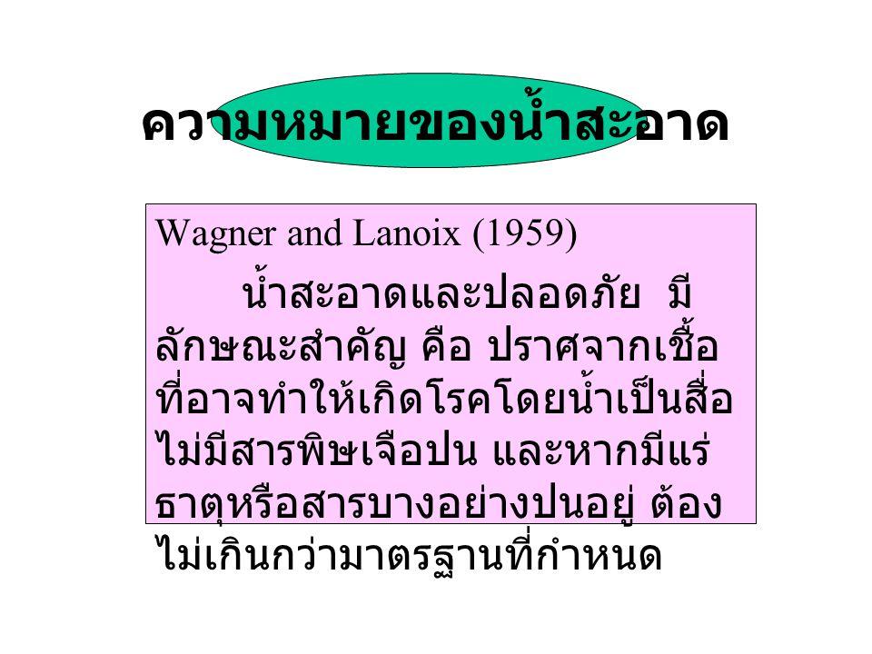 ความหมายของน้ำสะอาด Wagner and Lanoix (1959) น้ำสะอาดและปลอดภัย มี ลักษณะสำคัญ คือ ปราศจากเชื้อ ที่อาจทำให้เกิดโรคโดยน้ำเป็นสื่อ ไม่มีสารพิษเจือปน และ