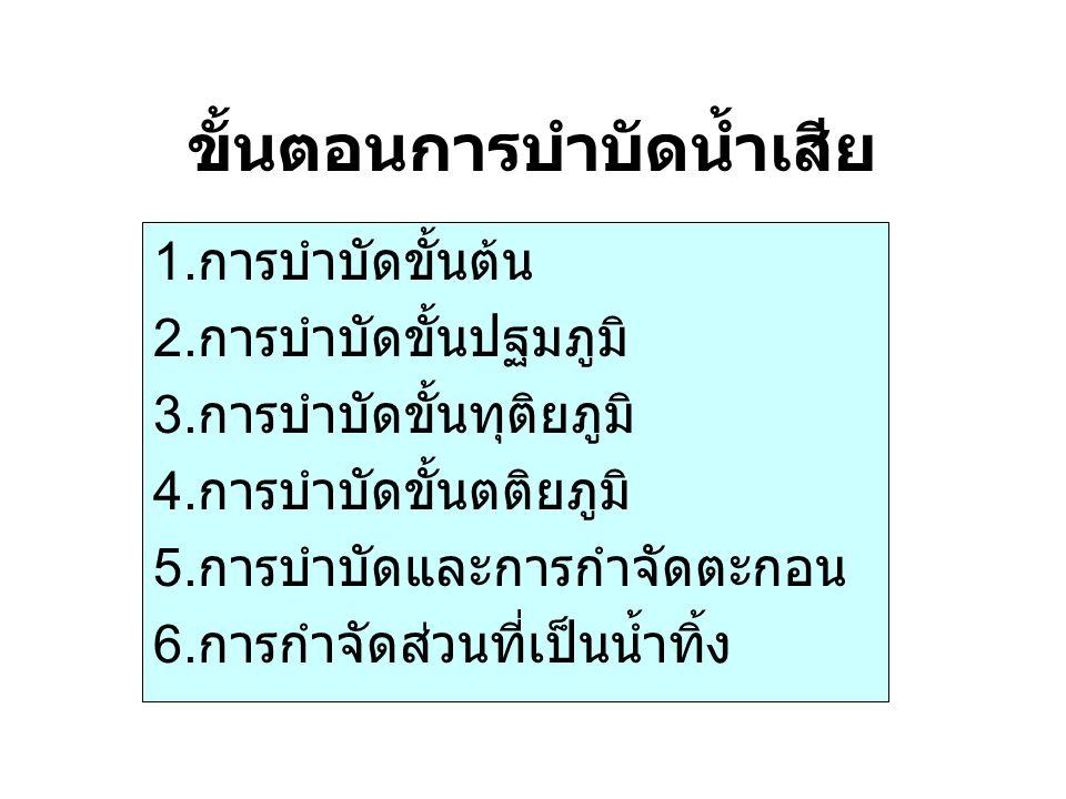 ขั้นตอนการบำบัดน้ำเสีย 1. การบำบัดขั้นต้น 2. การบำบัดขั้นปฐมภูมิ 3. การบำบัดขั้นทุติยภูมิ 4. การบำบัดขั้นตติยภูมิ 5. การบำบัดและการกำจัดตะกอน 6. การกำ