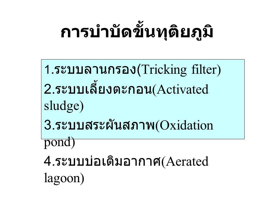 การบำบัดขั้นทุติยภูมิ 1. ระบบลานกรอง (Tricking filter) 2. ระบบเลี้ยงตะกอน (Activated sludge) 3. ระบบสระผันสภาพ (Oxidation pond) 4. ระบบบ่อเติมอากาศ (A