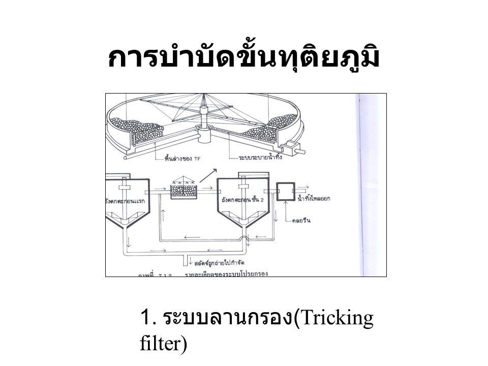 การบำบัดขั้นทุติยภูมิ 1. ระบบลานกรอง (Tricking filter)