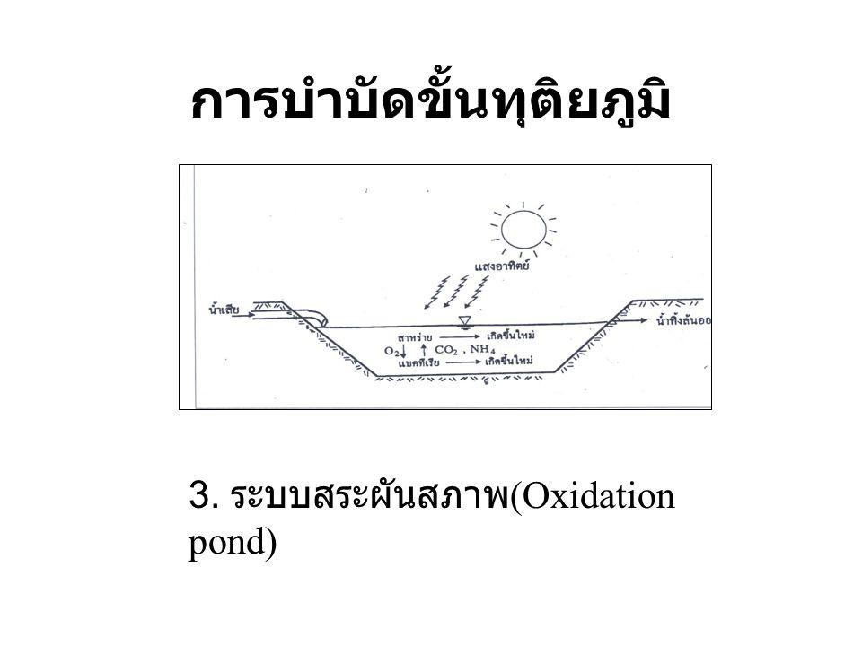 การบำบัดขั้นทุติยภูมิ 3. ระบบสระผันสภาพ (Oxidation pond)
