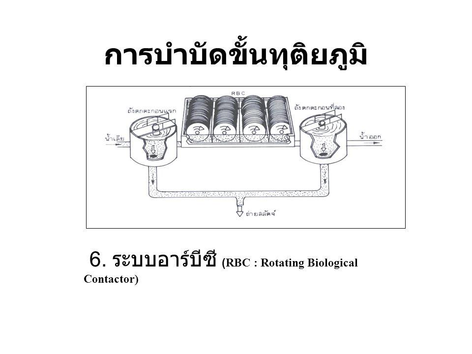 การบำบัดขั้นทุติยภูมิ 6. ระบบอาร์บีซี (RBC : Rotating Biological Contactor)