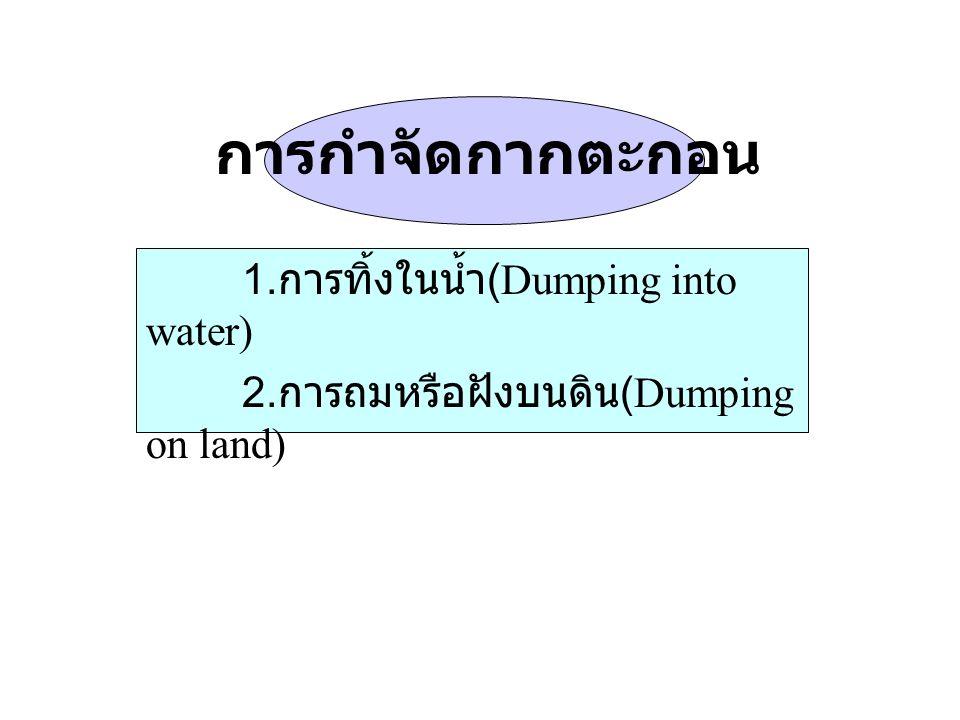 การกำจัดกากตะกอน 1. การทิ้งในน้ำ (Dumping into water) 2. การถมหรือฝังบนดิน (Dumping on land)