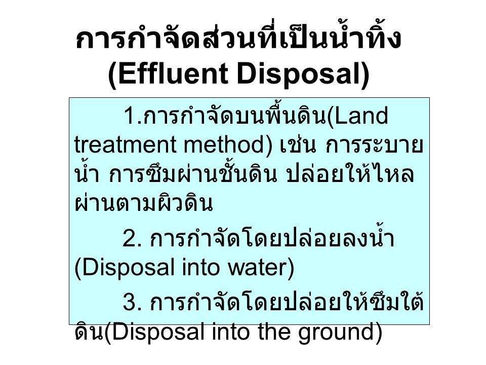 การกำจัดส่วนที่เป็นน้ำทิ้ง (Effluent Disposal) 1. การกำจัดบนพื้นดิน (Land treatment method) เช่น การระบาย น้ำ การซึมผ่านชั้นดิน ปล่อยให้ไหล ผ่านตามผิว