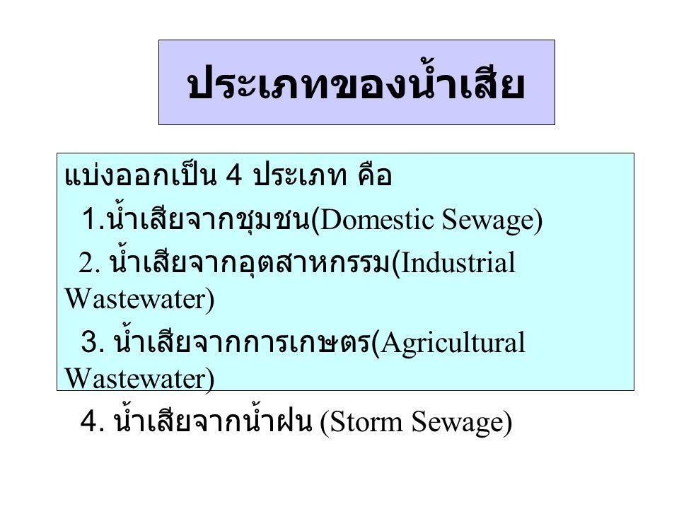 ประเภทของน้ำเสีย แบ่งออกเป็น 4 ประเภท คือ 1. น้ำเสียจากชุมชน (Domestic Sewage) 2. น้ำเสียจากอุตสาหกรรม (Industrial Wastewater) 3. น้ำเสียจากการเกษตร (