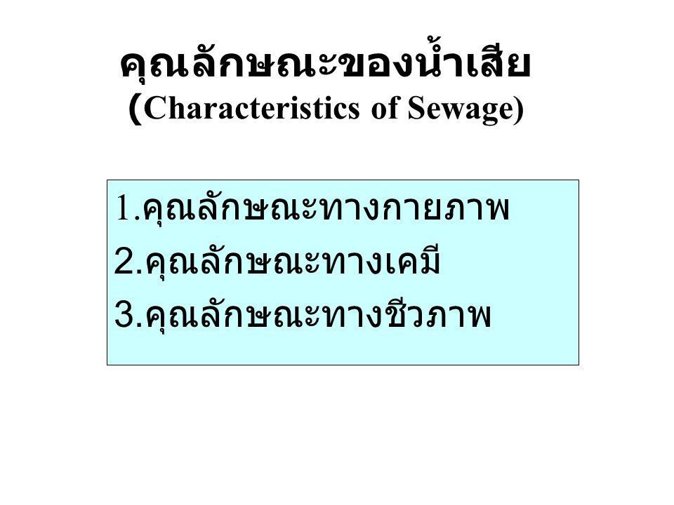 คุณลักษณะของน้ำเสีย (Characteristics of Sewage) 1. คุณลักษณะทางกายภาพ 2. คุณลักษณะทางเคมี 3. คุณลักษณะทางชีวภาพ
