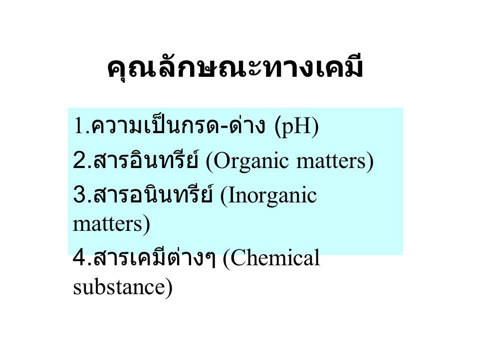 คุณลักษณะทางเคมี 1. ความเป็นกรด - ด่าง (pH) 2. สารอินทรีย์ (Organic matters) 3. สารอนินทรีย์ (Inorganic matters) 4. สารเคมีต่างๆ (Chemical substance)