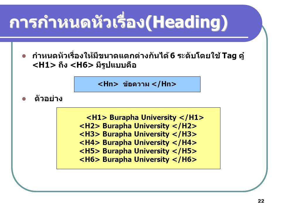 22 การกำหนดหัวเรื่อง (Heading) กำหนดหัวเรื่องให้มีขนาดแตกต่างกันได้ 6 ระดับโดยใช้ Tag คู๋ ถึง มีรูปแบบคือ ตัวอย่าง ข้อความ Burapha University