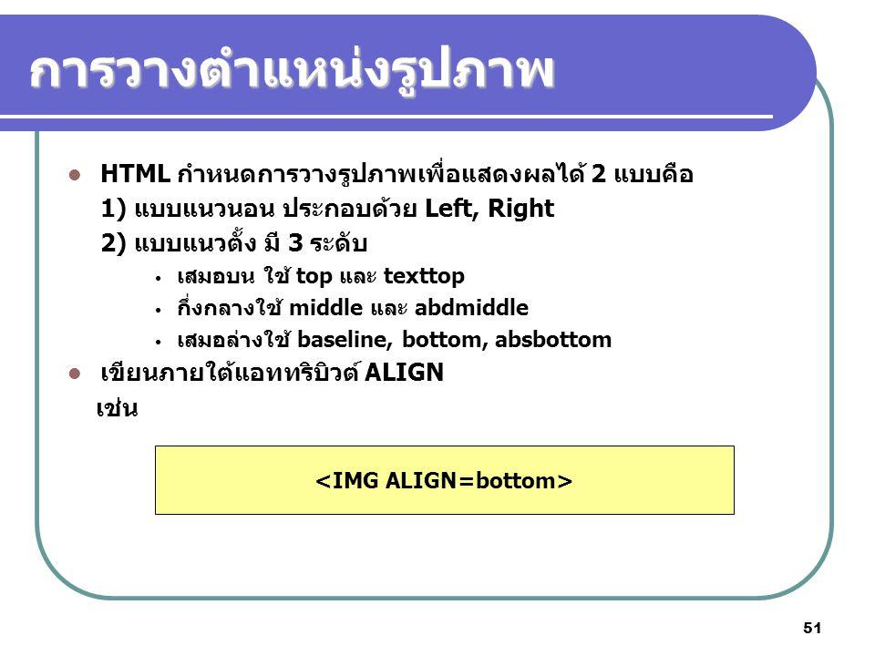 51 การวางตำแหน่งรูปภาพ HTML กำหนดการวางรูปภาพเพื่อแสดงผลได้ 2 แบบคือ 1) แบบแนวนอน ประกอบด้วย Left, Right 2) แบบแนวตั้ง มี 3 ระดับ เสมอบน ใช้ top และ t