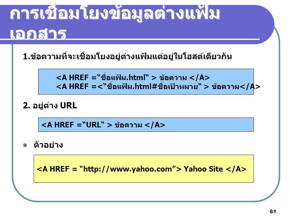 61 การเชื่อมโยงข้อมูลต่างแฟ้ม เอกสาร 1.ข้อความที่จะเชื่อมโยงอยู่ต่างแฟ้มแต่อยู่ในโฮสต์เดียวกัน 2. อยู่ต่าง URL ตัวอย่าง ข้อความ Yahoo Site