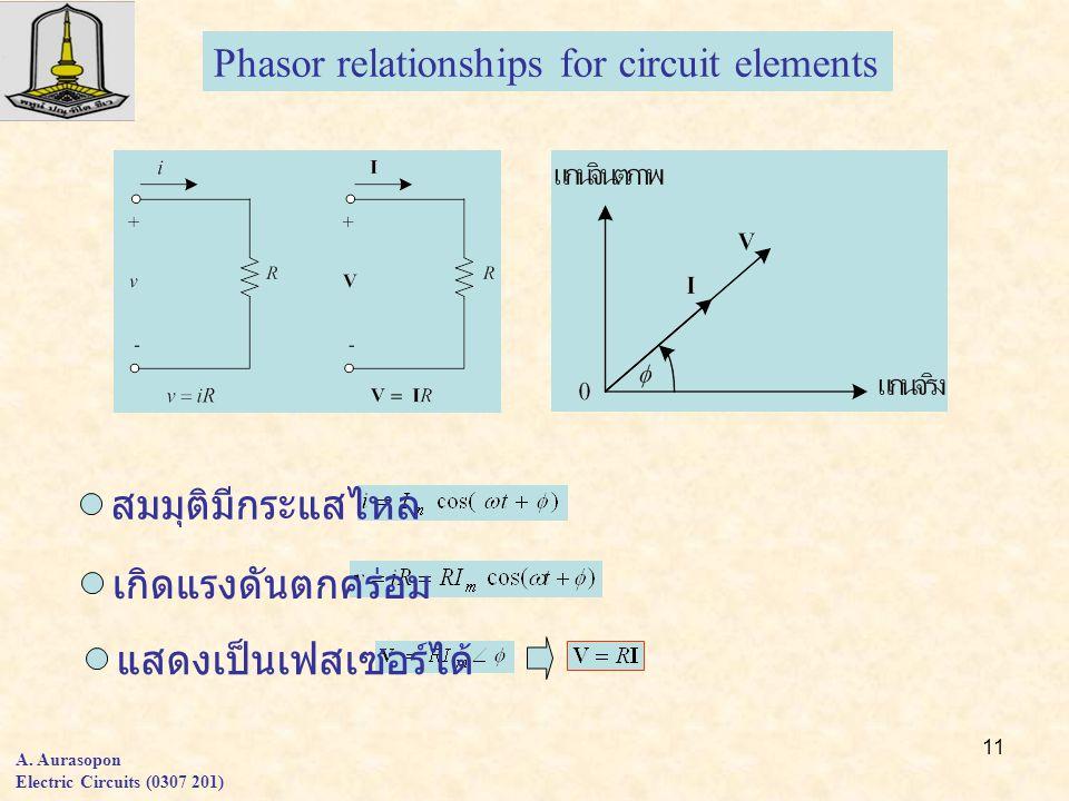 11 A. Aurasopon Electric Circuits (0307 201) Phasor relationships for circuit elements สมมุติมีกระแสไหล เกิดแรงดันตกคร่อม แสดงเป็นเฟสเซอร์ได้