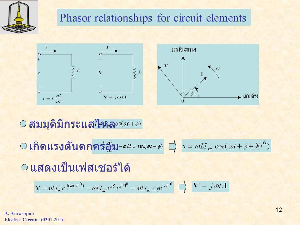 12 A. Aurasopon Electric Circuits (0307 201) สมมุติมีกระแสไหล เกิดแรงดันตกคร่อม แสดงเป็นเฟสเซอร์ได้ Phasor relationships for circuit elements