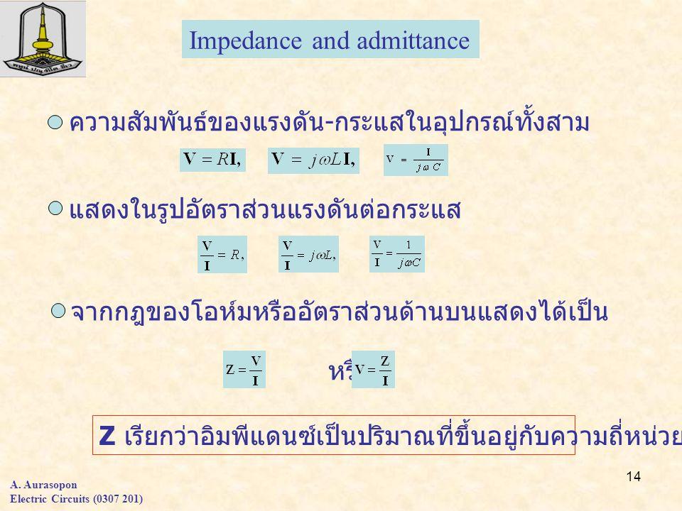 14 A. Aurasopon Electric Circuits (0307 201) Impedance and admittance แสดงในรูปอัตราส่วนแรงดันต่อกระแส จากกฎของโอห์มหรืออัตราส่วนด้านบนแสดงได้เป็น ควา
