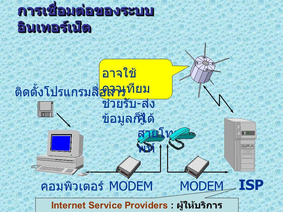 การเชื่อมต่อของระบบ อินเทอร์เน็ต คอมพิวเตอร์ ติดตั้งโปรแกรมสื่อสาร คู่ สายโทรศั พท์ ISP MODEM อาจใช้ ดาวเทียม ช่วยรับ - ส่ง ข้อมูลก็ได้ Internet Service Providers : ผู้ให้บริการ อินเทอร์เน็ต