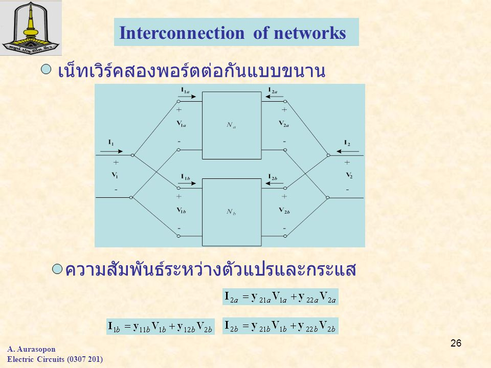 26 Interconnection of networks A.