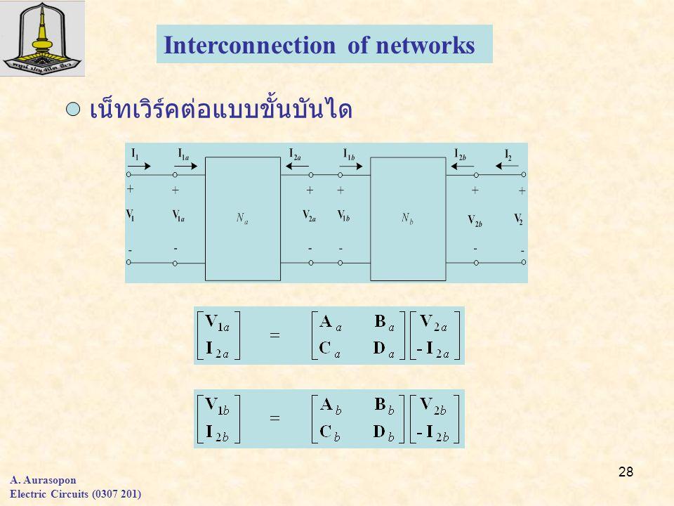 28 Interconnection of networks A. Aurasopon Electric Circuits (0307 201) เน็ทเวิร์คต่อแบบขั้นบันได