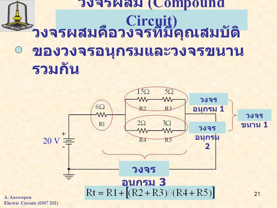 21 วงจรผสม (Compound Circuit) วงจรผสมคือวงจรที่มีคุณสมบัติ ของวงจรอนุกรมและวงจรขนาน รวมกัน วงจร ขนาน 1 วงจร อนุกรม 3 วงจร อนุกรม 2 วงจร อนุกรม 1 A.