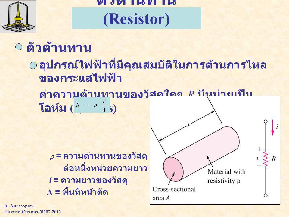 3 ตัวต้านทาน (Resistor) ตัวต้านทาน อุปกรณ์ไฟฟ้าที่มีคุณสมบัติในการต้านการไหล ของกระแสไฟฟ้า ค่าความต้านทานของวัสดุใดๆ R มีหน่วยเป็น โอห์ม ( , Ohms)  = ความต้านทานของวัสดุ ต่อหนึ่งหน่วยความยาว l = ความยาวของวัสดุ A = พื้นที่หน้าตัด A.