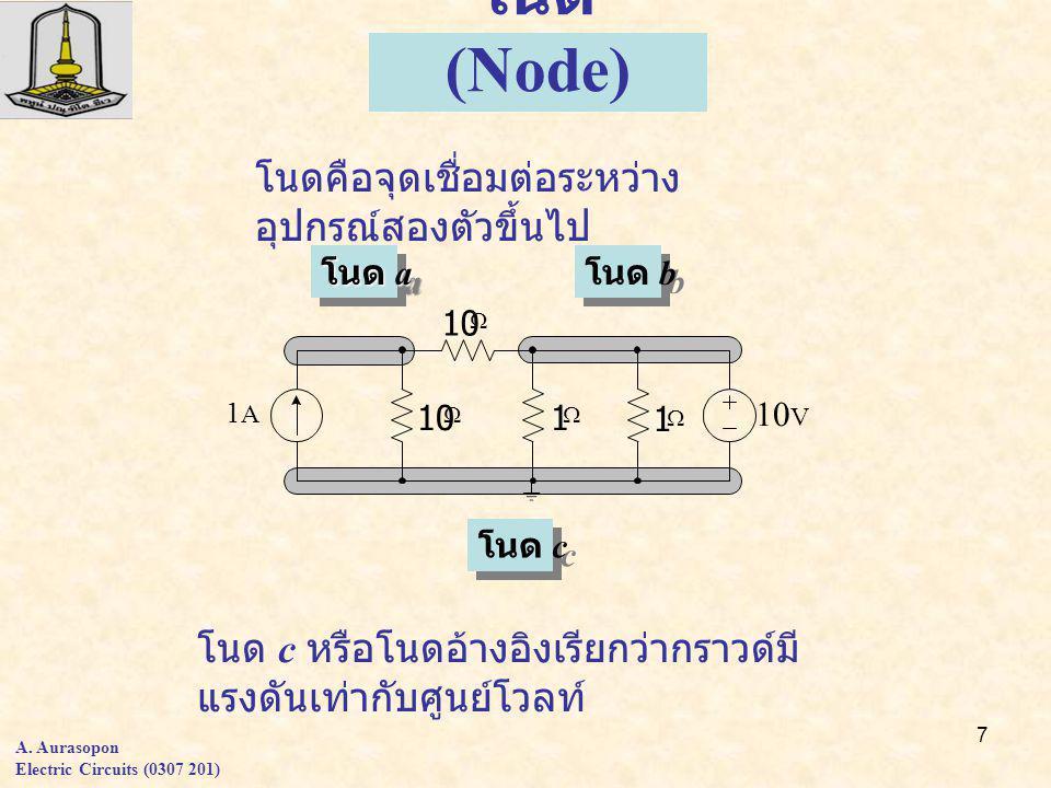 18 กฎการแบ่งกระแส (Current divider) A. Aurasopon Electric Circuits (0307 201) + - v