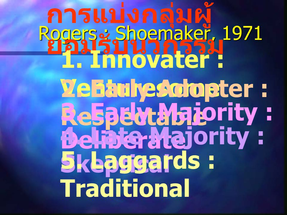 Roger, Shoemaker,1983 คุณสมบัติของนวกรรมที่ทำให้ ยอมรับได้ง่าย 1.