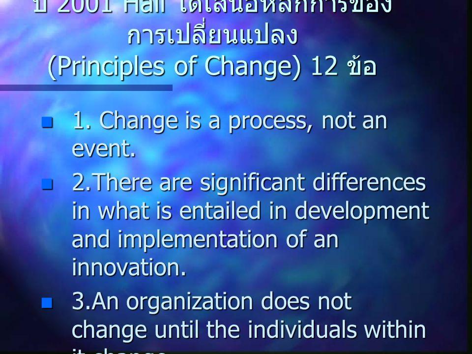 ขั้นตอนการเผยแพร่นวัตกรรมของ ฮอลล์ (Hall) 1. Injection ( นำเสนอนวกรรม ) 1. Injection ( นำเสนอนวกรรม ) 2. Examination ( ประเมินการตอบรับ ) 2. Examinati