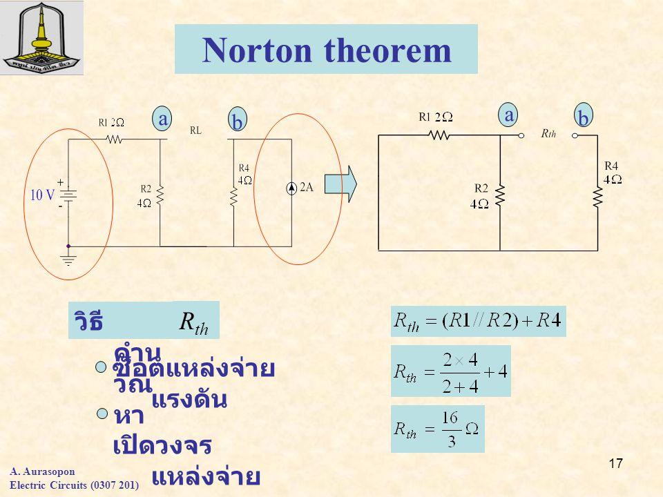 17 Norton theorem a b a b R th วิธี คำน วณ หา ซ็อตแหล่งจ่าย แรงดัน เปิดวงจร แหล่งจ่าย กระแส A.