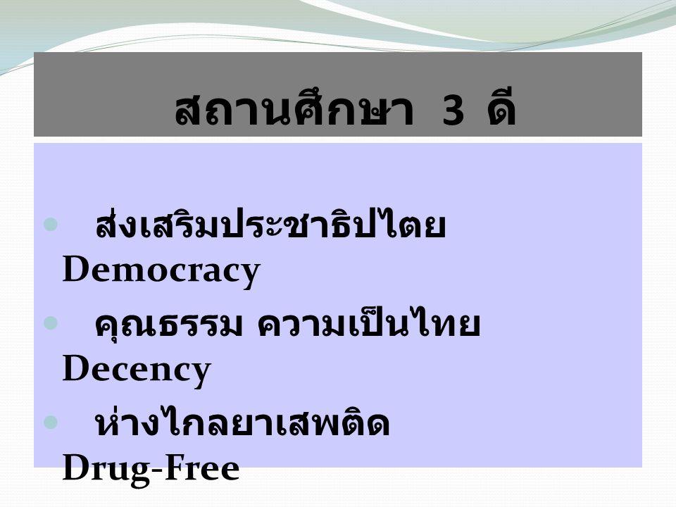 สถานศึกษา 3 ดี ส่งเสริมประชาธิปไตย Democracy คุณธรรม ความเป็นไทย Decency ห่างไกลยาเสพติด Drug-Free