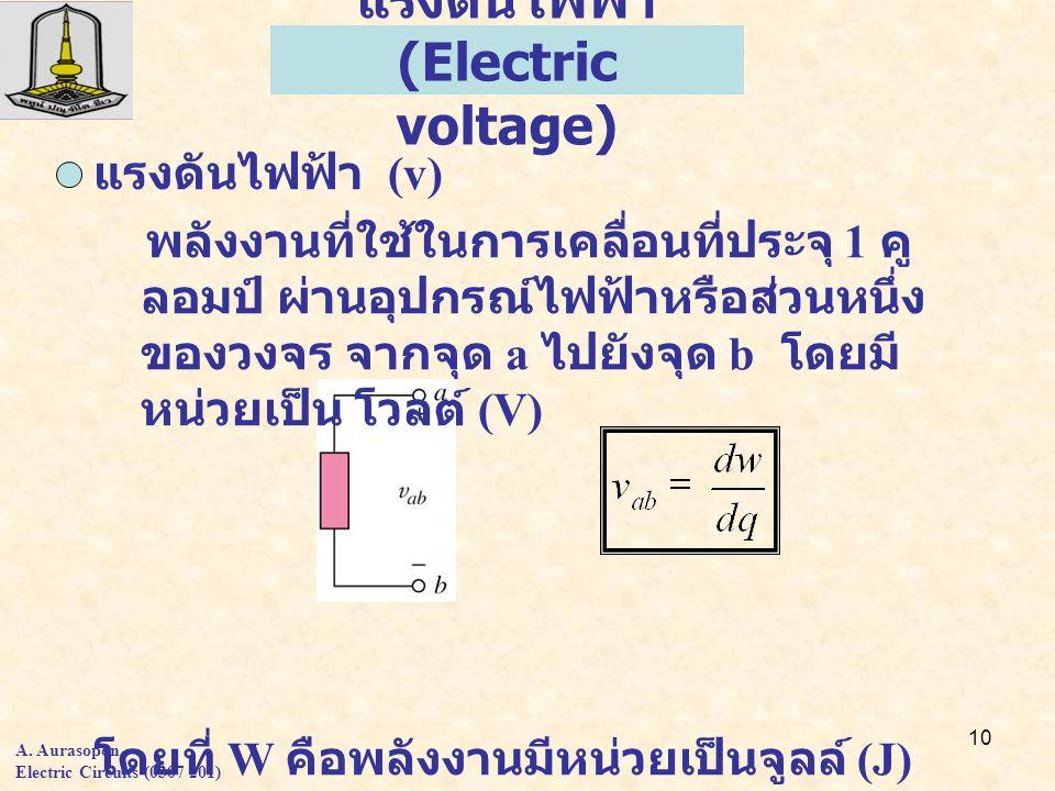 10 แรงดันไฟฟ้า (Electric voltage) แรงดันไฟฟ้า (v) พลังงานที่ใช้ในการเคลื่อนที่ประจุ 1 คู ลอมป์ ผ่านอุปกรณ์ไฟฟ้าหรือส่วนหนึ่ง ของวงจร จากจุด a ไปยังจุด b โดยมี หน่วยเป็น โวลต์ (V) โดยที่ W คือพลังงานมีหน่วยเป็นจูลล์ (J) A.