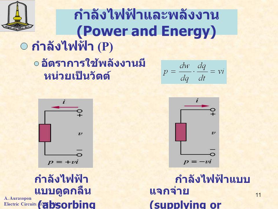 11 กำลังไฟฟ้าและพลังงาน (Power and Energy) กำลังไฟฟ้า (P) อัตราการใช้พลังงานมี หน่วยเป็นวัตต์ กำลังไฟฟ้า แบบดูดกลืน (absorbing power) กำลังไฟฟ้าแบบ แจกจ่าย (supplying or delivering power) A.