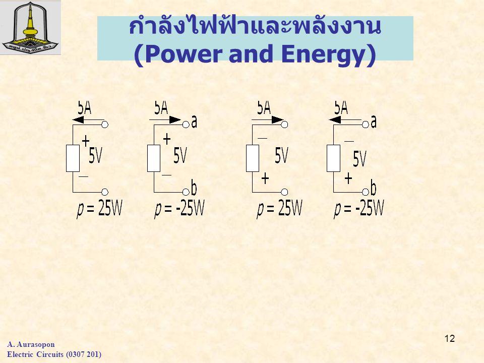 12 กำลังไฟฟ้าและพลังงาน (Power and Energy) A. Aurasopon Electric Circuits (0307 201)