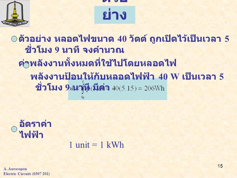 15 ตัวอ ย่าง ตัวอย่าง หลอดไฟขนาด 40 วัตต์ ถูกเปิดไว้เป็นเวลา 5 ชั่วโมง 9 นาที จงคำนวณ ค่าพลังงานทั้งหมดที่ใช้ไปโดยหลอดไฟ พลังงานป้อนให้กับหลอดไฟฟ้า 40 W เป็นเวลา 5 ชั่วโมง 9 นาที มีค่า 1 unit = 1 kWh อัตราค่า ไฟฟ้า A.