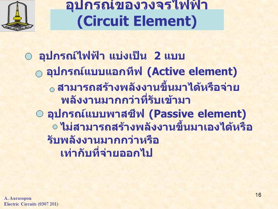 16 อุปกรณ์ของวงจรไฟฟ้า (Circuit Element) อุปกรณ์ไฟฟ้า แบ่งเป็น 2 แบบ อุปกรณ์แบบแอกทีฟ (Active element) สามารถสร้างพลังงานขึ้นมาได้หรือจ่าย พลังงานมากกว่าที่รับเข้ามา อุปกรณ์แบบพาสซีฟ (Passive element) ไม่สามารถสร้างพลังงานขึ้นมาเองได้หรือ รับพลังงานมากกว่าหรือ เท่ากับที่จ่ายออกไป A.