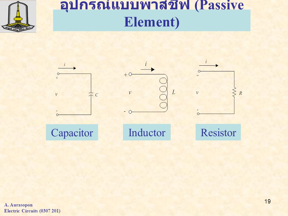 19 อุปกรณ์แบบพาสชีฟ (Passive Element) A. Aurasopon Electric Circuits (0307 201) Capacitor InductorResistor
