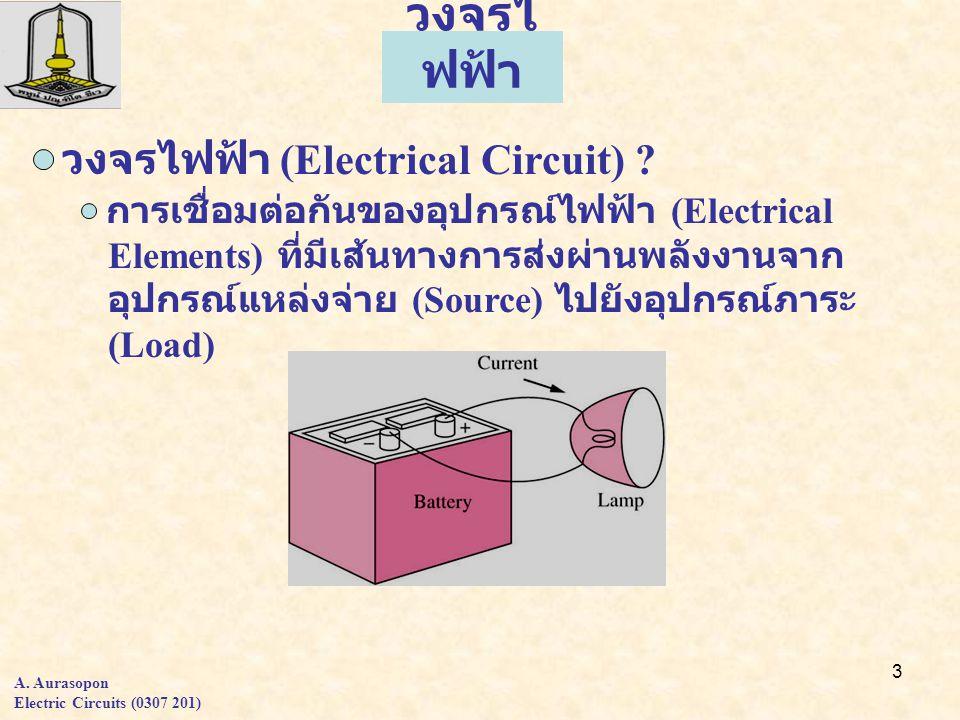 3 วงจรไ ฟฟ้า วงจรไฟฟ้า (Electrical Circuit) .
