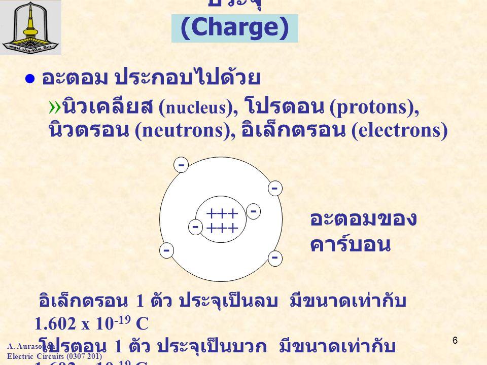 6 l อะตอม ประกอบไปด้วย » นิวเคลียส ( nucleus ), โปรตอน (protons), นิวตรอน (neutrons), อิเล็กตรอน (electrons) ประจุ (Charge) อิเล็กตรอน 1 ตัว ประจุเป็นลบ มีขนาดเท่ากับ 1.602 x 10 -19 C โปรตอน 1 ตัว ประจุเป็นบวก มีขนาดเท่ากับ 1.602 x 10 -19 C +++ - - - - - - อะตอมของ คาร์บอน A.