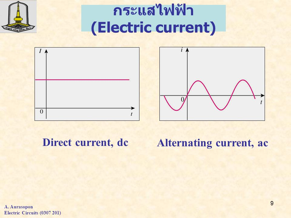 9 กระแสไฟฟ้า (Electric current) Direct current, dc Alternating current, ac A. Aurasopon Electric Circuits (0307 201)