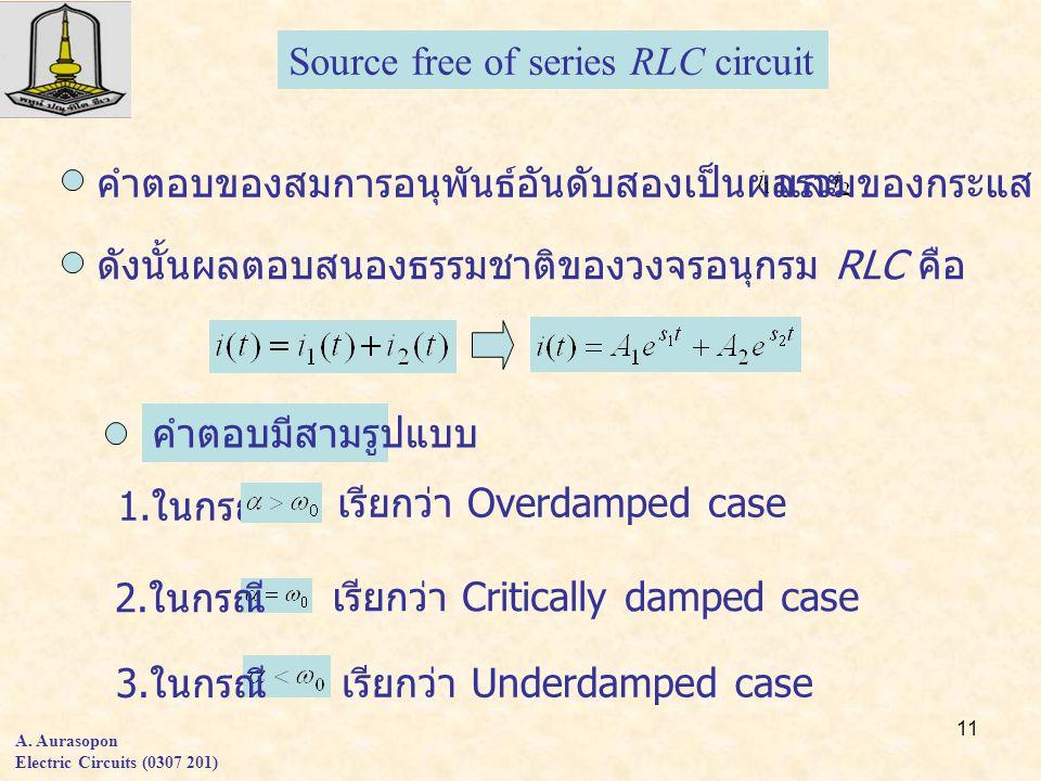 11 A. Aurasopon Electric Circuits (0307 201) คำตอบของสมการอนุพันธ์อันดับสองเป็นผลรวมของกระแสและ ดังนั้นผลตอบสนองธรรมชาติของวงจรอนุกรม RLC คือ 1. ในกรณ
