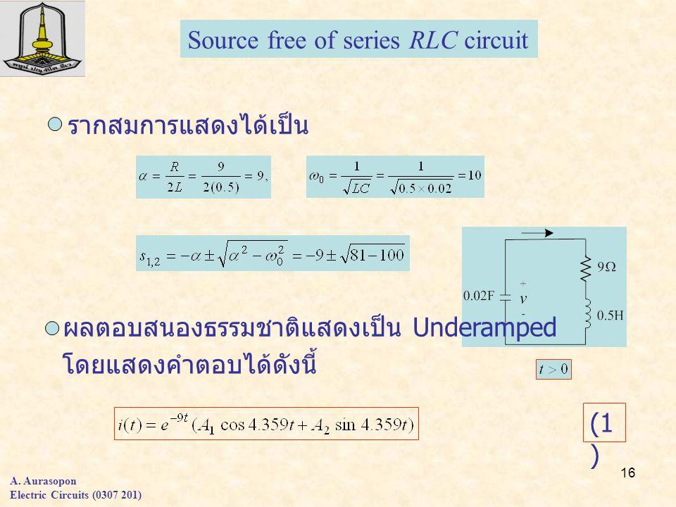 16 A. Aurasopon Electric Circuits (0307 201) Source free of series RLC circuit รากสมการแสดงได้เป็น ผลตอบสนองธรรมชาติแสดงเป็น Underamped โดยแสดงคำตอบได